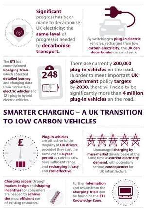 Cvei Infographic