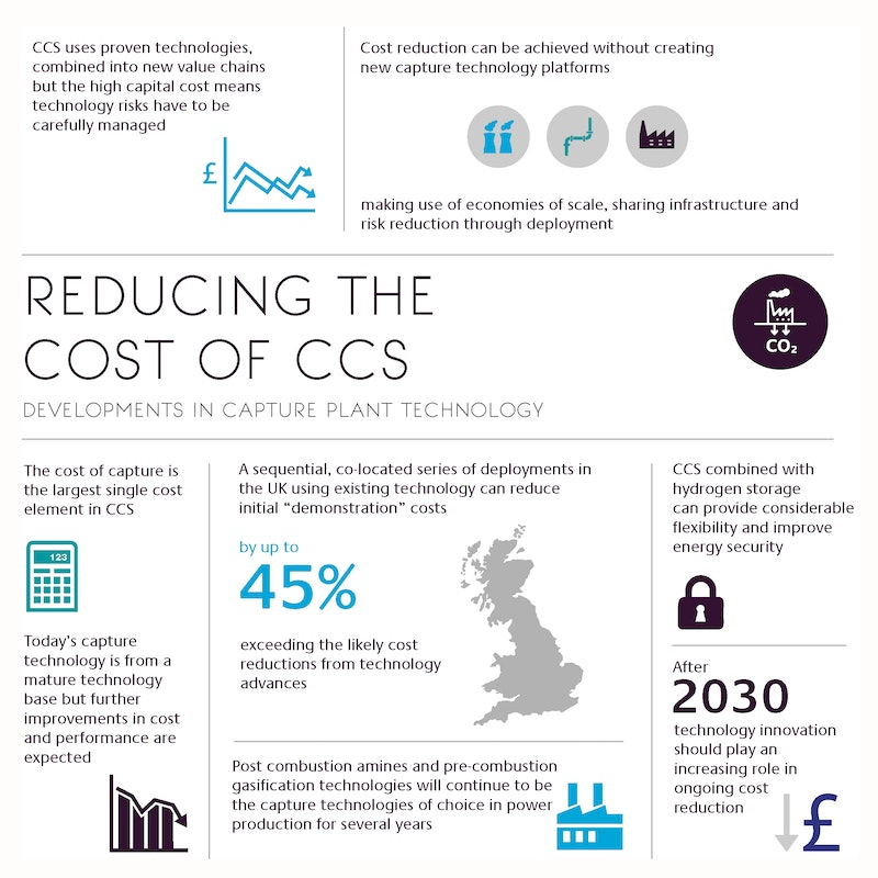 Reducing The Cost Of Ccs Web